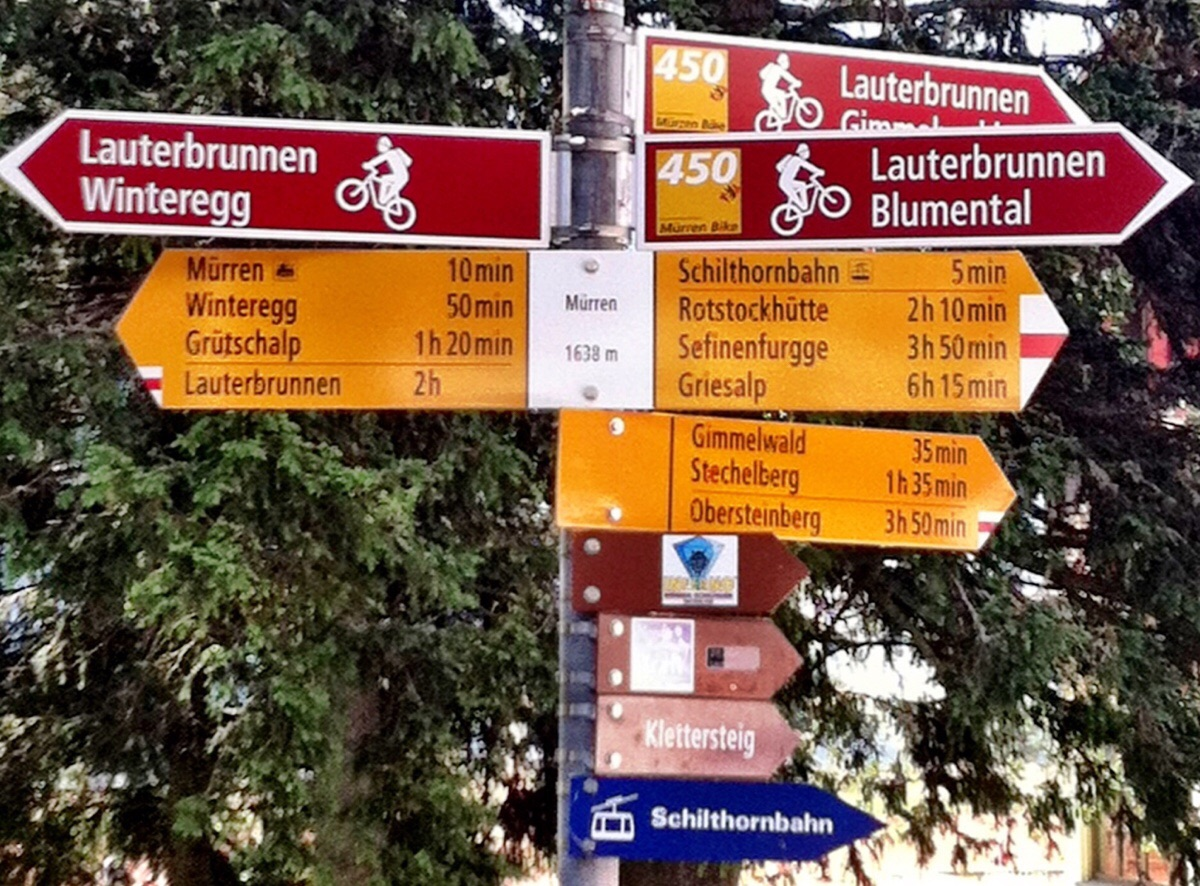 Murren Signpost